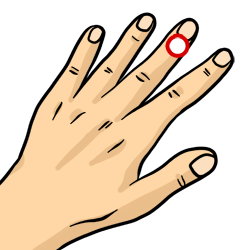 Acupressure Point - Pericardium 9